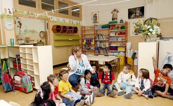 Profesiones que impliquen contacto con menores: requisitos de los trabajadores